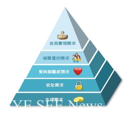 馬洛斯金字塔