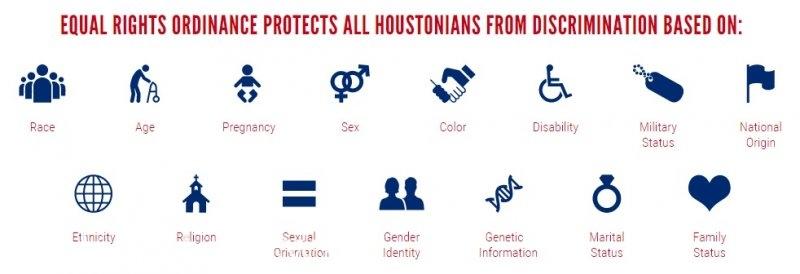 休士頓平權法保障的15項不受歧視類別(Houston Unites)